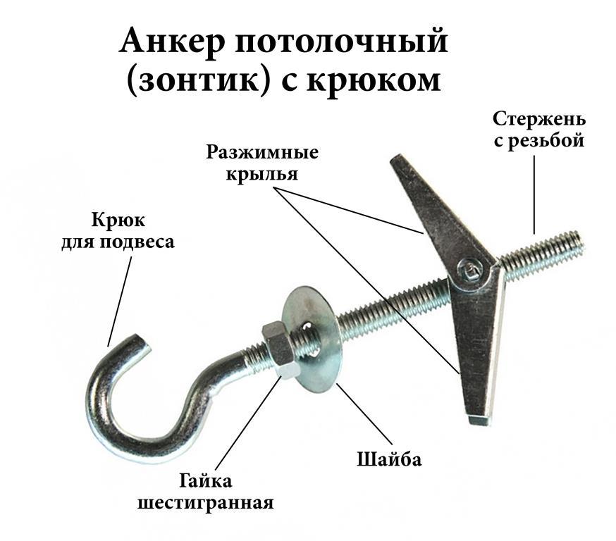 Анкер потолочный зонтик крюк